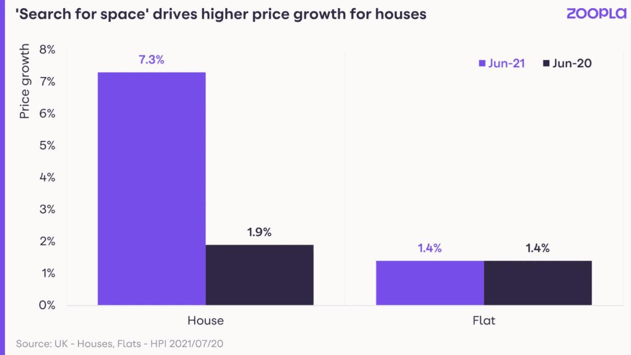 mortgage application surge